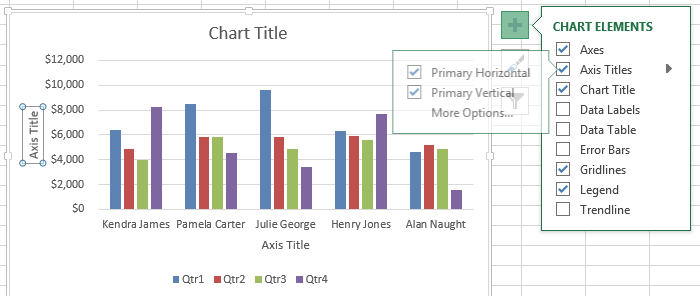 Repositioning Of The Chart Formatting Tools In Excel 2013