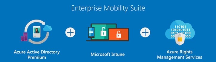 Directions-Training-Enterprise-Mobility-Suite-EMS-Protecting-Corporate-Data-Digital-Age