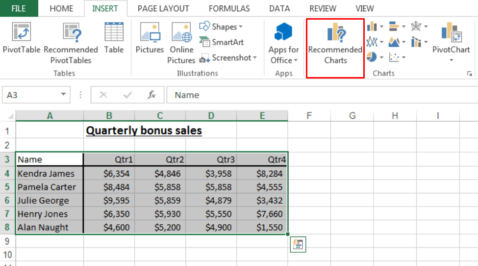 Using the recommended charts tool in excel 2013 microsoft training clicking on this button will open up the recommended charts dialog box as pictured below ccuart Choice Image